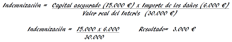 Regla proporcional